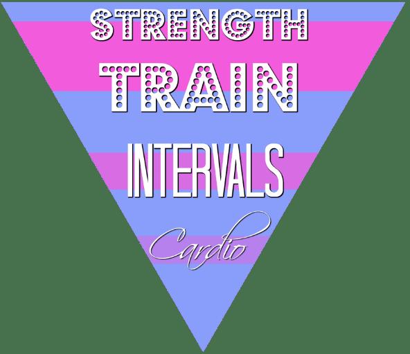 Strength Train Intervals