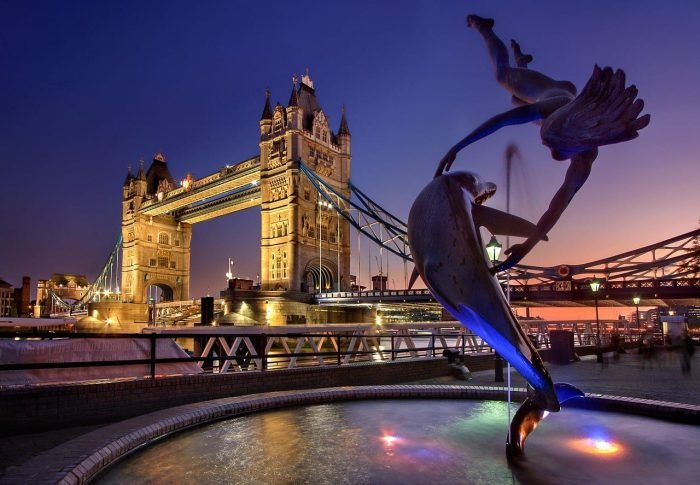 Top Ten Things to Do In London