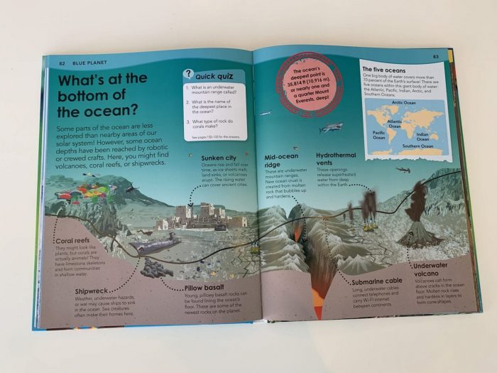 Did you know Earth Book- inside page